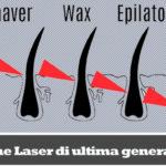 Come ottenere la depilazione permanente e duratura