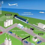 Quale ruolo avranno gli Intelligent Transport Systems nel post-emergenza Covid-19